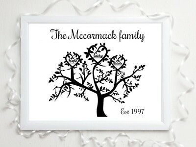 personalised family tree a4 glossy poster Print picture,gift wall art unframed