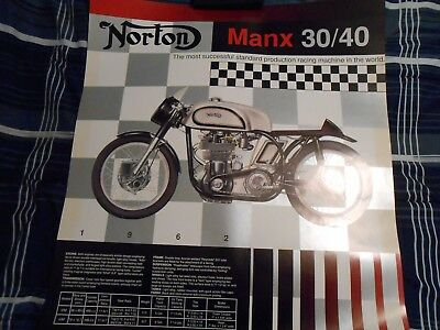 1962 Norton Manx Motorcycle Racer Poster Domiracer Replica Geoff Duke Hailwood