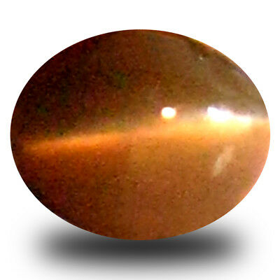 0.60 ct Oval (5x4mm) Un-Heated Color Change Alexandrite Cat's Eye Loose Gemstone