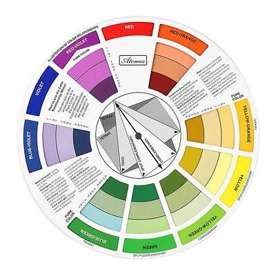Color Wheel Small Color Mixing Guide Pack Of 3 3501 Christmas