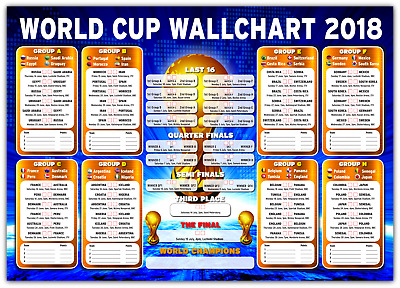 Russia World Cup Wall Chart 2018 - Premium Quality Wall Chart! Great Gift!