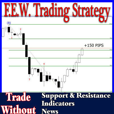 Single stock futures trading strategies
