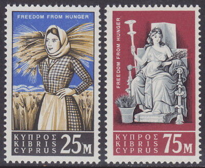 CYPRUS - 1963 Freedom from Hunger (2v) - UM / MNH