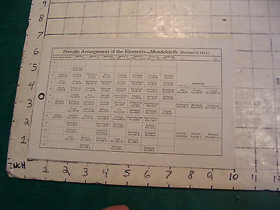 1911 PERIODIC arrangement of the elements MENDELEJEFFS & Weights card