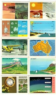 Shell Project Cards - Meteorology Series X 19
