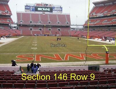 section 149