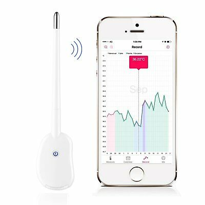 Smart Period Tracker Fertility Monitor, Basal Body Temperature Thermometer BBT