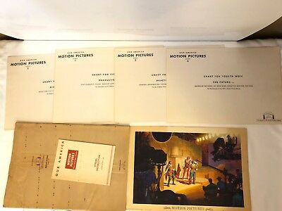 5 1943 Coca-Cola Our America Motion Pictures Posters NC Wyeth WW2 Art Deco RARE