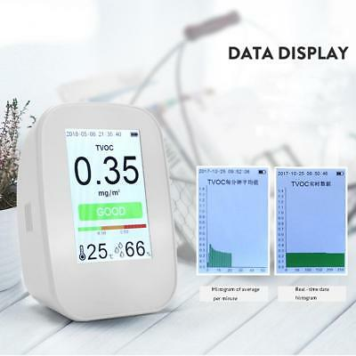 LCD Digital Air Quality Monitor Laser PM2.5/TVOC/HCHO/CO2 Detector Gas Analyzer