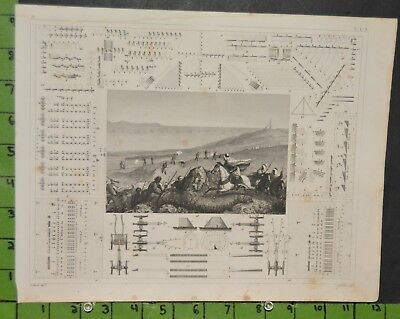 Antique Military Formations War 1849 Bilder Atlas Engraving -  12x9
