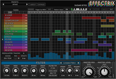 Sugar Bytes Effectrix MIDI Looper DJ Band Laptop Software