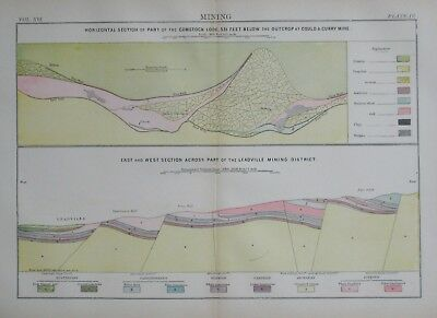 Original 1888 Maps COMSTOCK + LODE LEADVILLE MINING DISTRICT Nevada Colorado