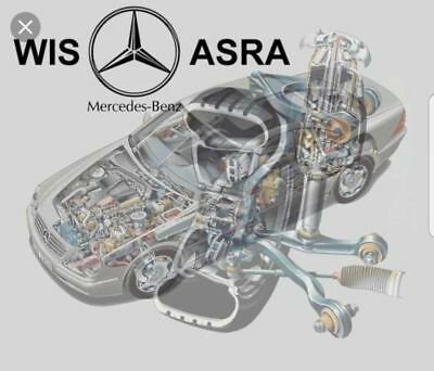 For Mercedes MB-EPC-WIS-ASRA 09.2018 Full Version Virtual PC