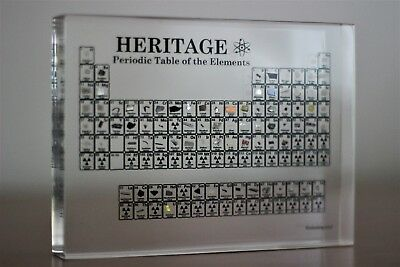 Heritage Periodic Table of the Elements | Element Collection