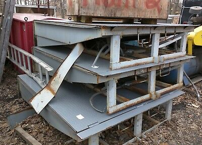 loading docks, dock leveler, levelers