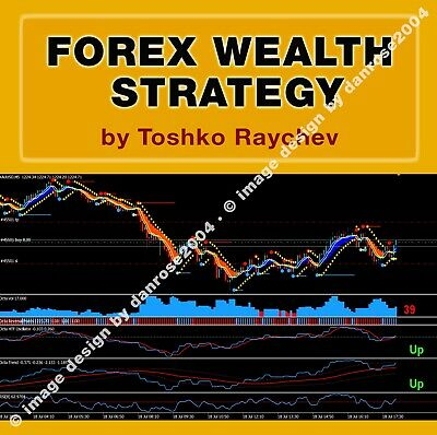 FOREX WEALTH STRATEGY = Toshko Raychev + ALL UPDATES = SPECIAL OFFER FOR YOU