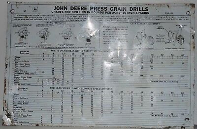 Vintage Original John Deere Metal Shop Specifications sign
