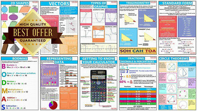 GCSE Maths - Educational Posters - Set of 10 - Size A3