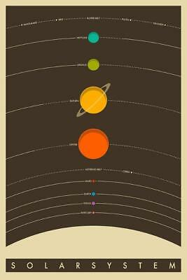 LAMINATED THE SOLAR SYSTEM VINTAGE STYLE POSTER 24x36 PICTURE PRINT NEW