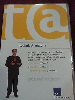 Technical Analysis (Tradersacademy) (CD Rom) from Private collection  LIKE NEW