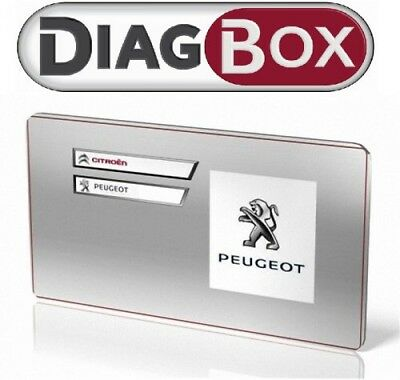 Diagbox 7.83 software for Citroen/Peugeot Lexia 3 Car Software!!!