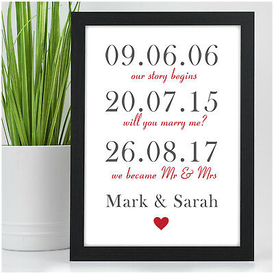 Personalised Memorable Couples Dates Gifts for Her Him Husband Wife Anniversary
