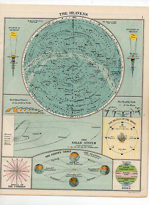 C1930 Antique Map Of The Heavens George Philip & Sons