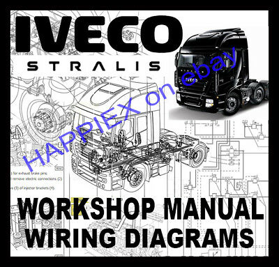 Fabulous Iveco Acco Wiring Diagram Better Wiring Diagram Online Wiring Cloud Hisonuggs Outletorg