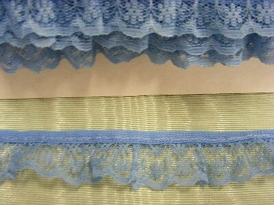 Gathered Dusty Blue Lace  10 metres  (133)