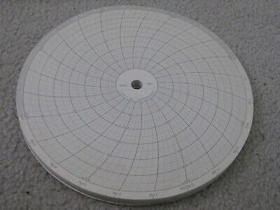 100 Pack GD239348U100 Chessell 24Hr//100 Division Circular Chart