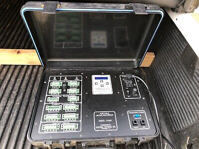 Synergistic Research C150E Portable Current Temperature Meter Recorder