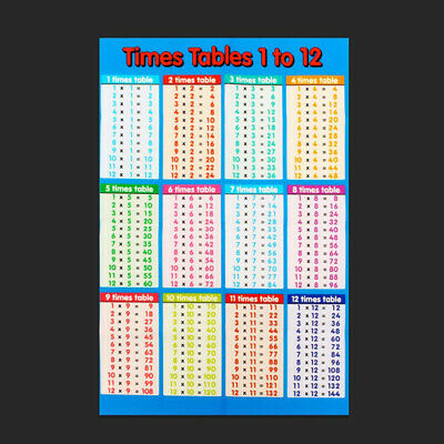 Multiplication Times Tables Math Children Wall Chart Poster Educational Resource