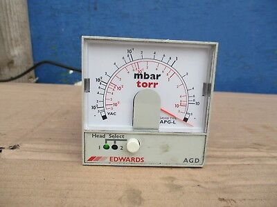 Working Edwards AGD Gauge Controller.