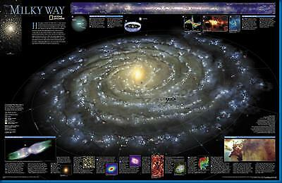 "Milky Way Reference Galaxy Image Poster 27""x40"""