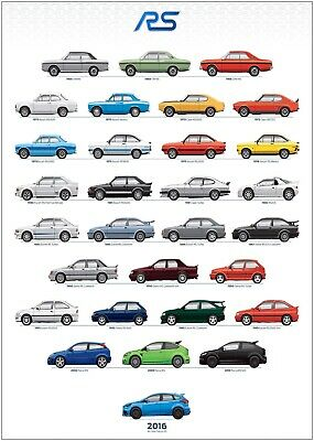 Ford RS Evolution Sports Car Large Poster Art Print A0 A1 A2 A3 A4 Maxi