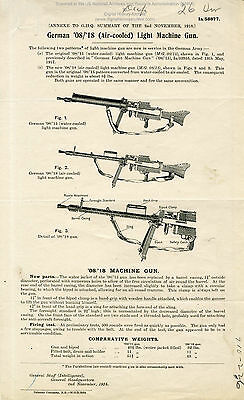 WWI German Weapons and Tactics 1916-1918