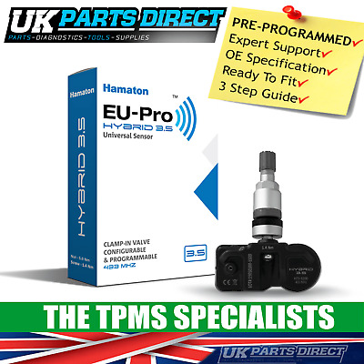 Porsche 911 TPMS Tyre Pressure Sensor (08-11) - PRE-CODED - Ready to Fit