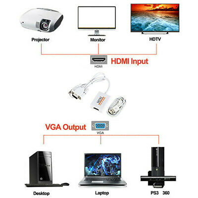 Quality VGA to HDMI Cable 1080P HD+ Audio Video Converter Adapter TV AV HDTV