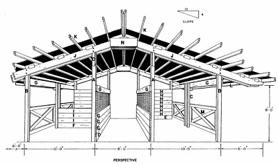 Collection of 26 Vintage Horse Barn & Accessory Building Plans