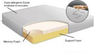 Memory Foam Orthopeadic Matress 3Ft Single 4Ft6 Double 5Ft King Free Cover