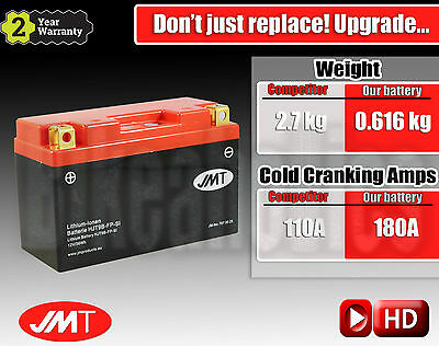 JMT Lithium Go-Cart battery 2.1 kg lighter than Rotax RX7-12B Karting Go-Kart