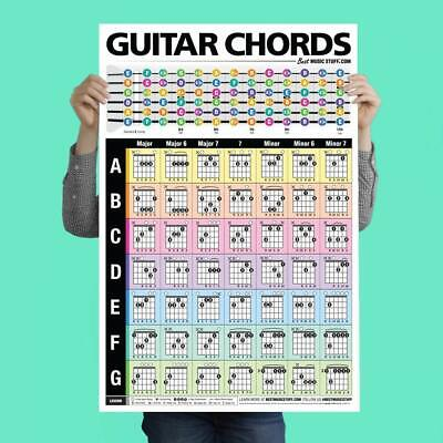 "Popular Guitar Chords Poster 24""x36"" • A Perfect Guitar Reference Poster for"