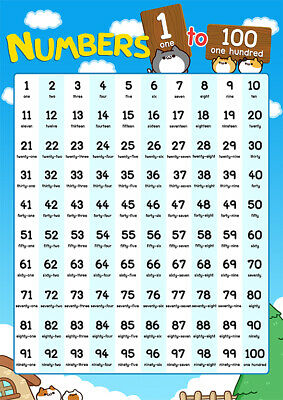 A2 Numbers 1-100 Wall Chart