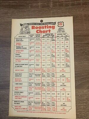 Fredrick's Olde Time Butcher Shoppe Roasting Chart Vintage 8X5 Advertisement