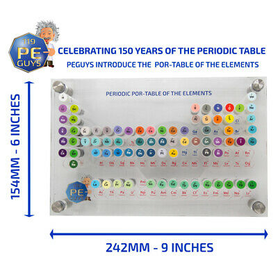The Periodic Table of Elements Sample POR-TABLE SMALLEST USABLE TABLE IN WORLD