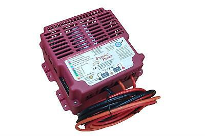 Jump Start Charger Battery to Battery Charger Module 1