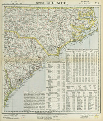 NORTH & SOUTH CAROLINA COAST. Outer Banks. Sea Islands. Hatteras LETTS 1883 map