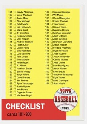 Topps Living Set Checklist CL-02 PR: 4,393