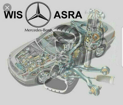 2019 Mercedes WIS ASRA & EPC Dealer Service Repair Workshop Manual download link
