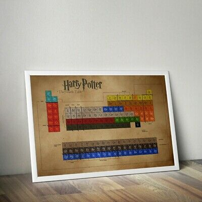 Harry Potter Periodic Table Poster, 59x42cm, new, never used